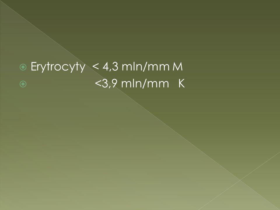 Erytrocyty < 4,3 mln/mm M