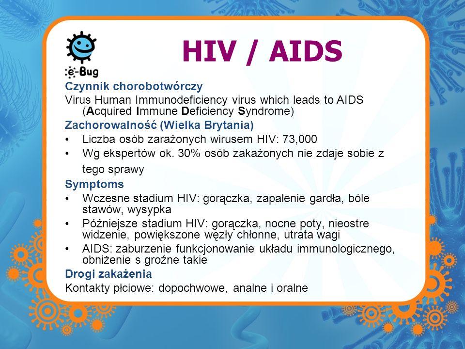 HIV / AIDS Czynnik chorobotwórczy