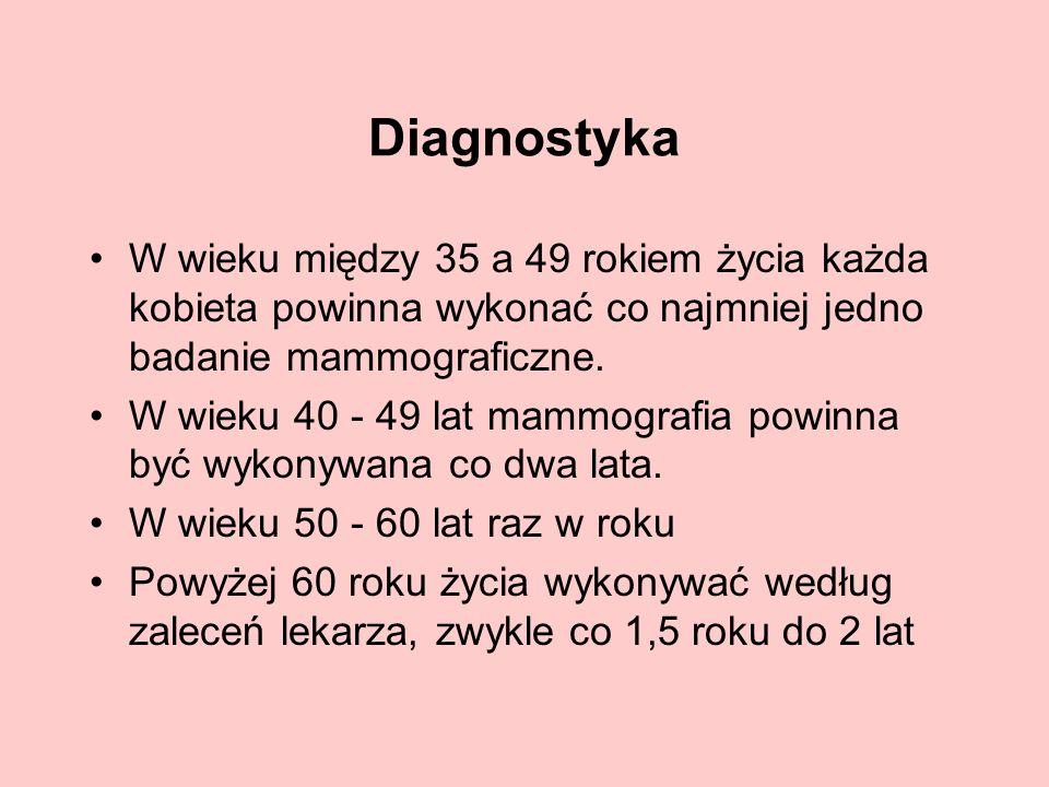 Diagnostyka W wieku między 35 a 49 rokiem życia każda kobieta powinna wykonać co najmniej jedno badanie mammograficzne.
