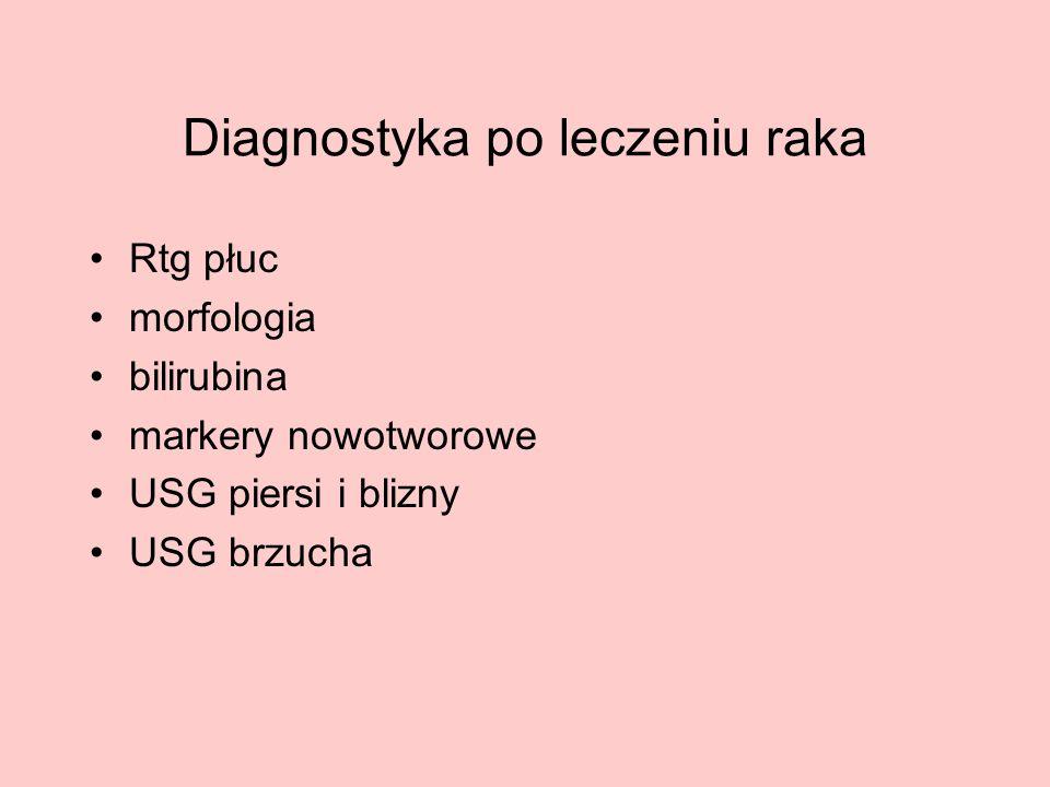 Diagnostyka po leczeniu raka