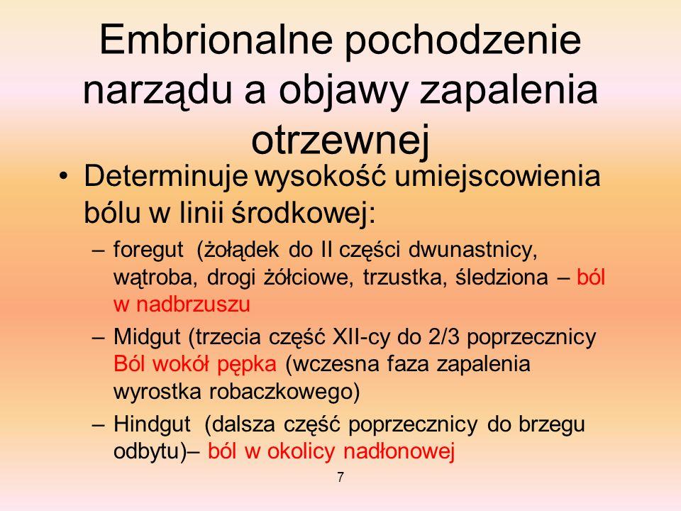 Embrionalne pochodzenie narządu a objawy zapalenia otrzewnej