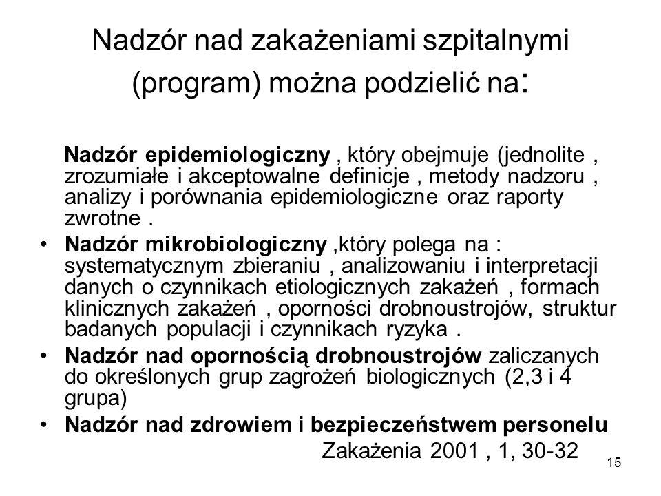 Nadzór nad zakażeniami szpitalnymi (program) można podzielić na: