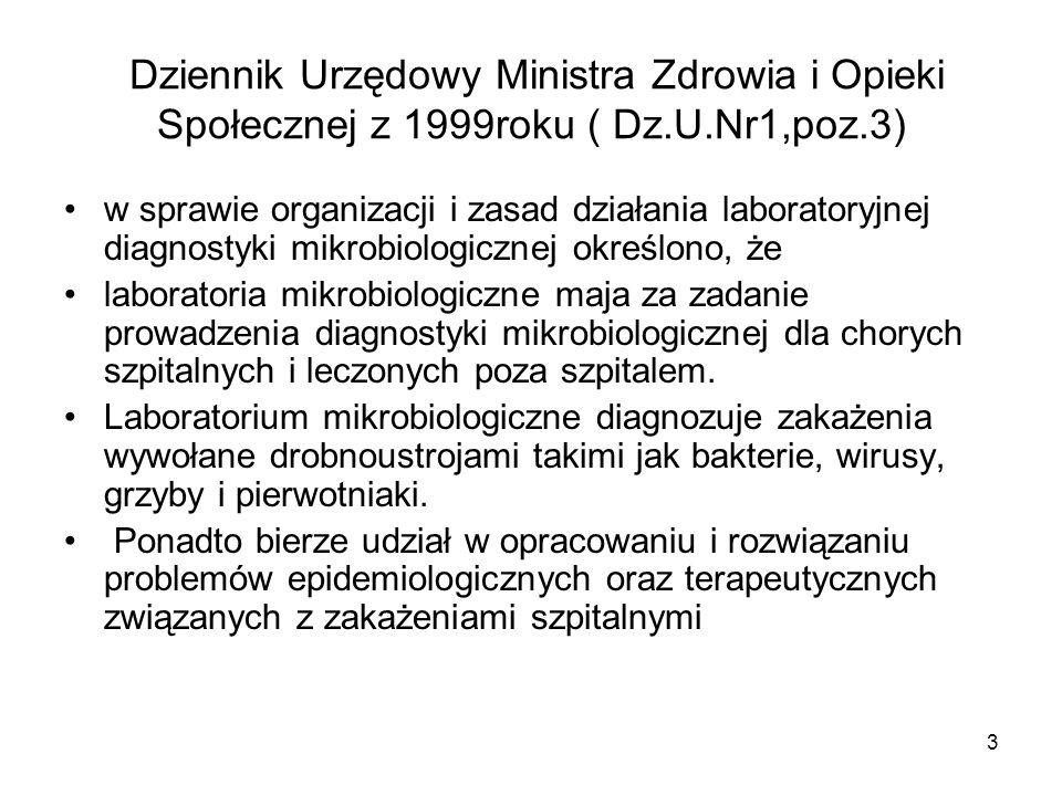Dziennik Urzędowy Ministra Zdrowia i Opieki Społecznej z 1999roku ( Dz