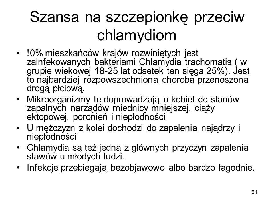 Szansa na szczepionkę przeciw chlamydiom