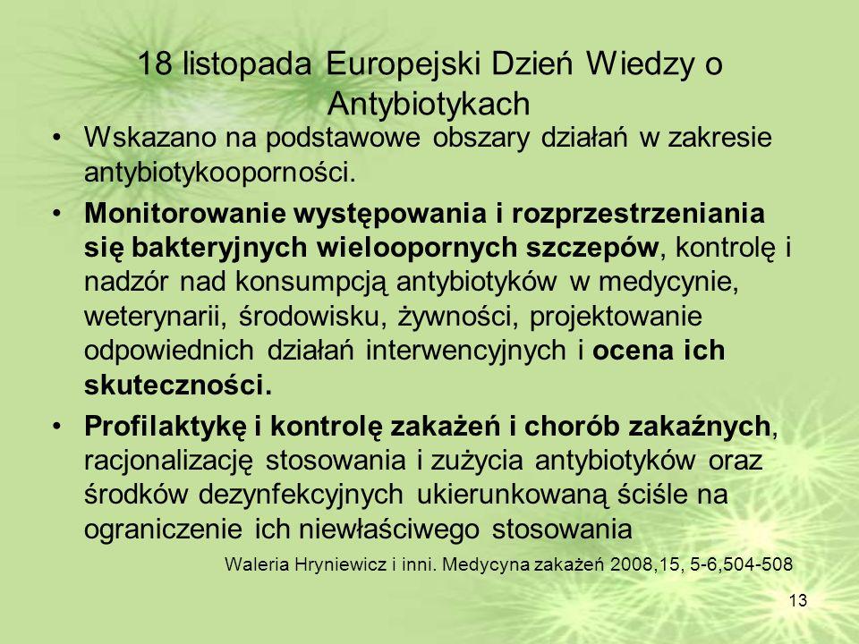 18 listopada Europejski Dzień Wiedzy o Antybiotykach