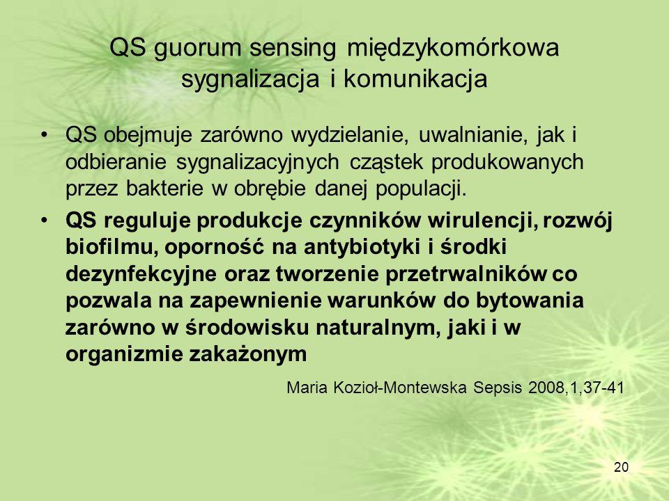 QS guorum sensing międzykomórkowa sygnalizacja i komunikacja