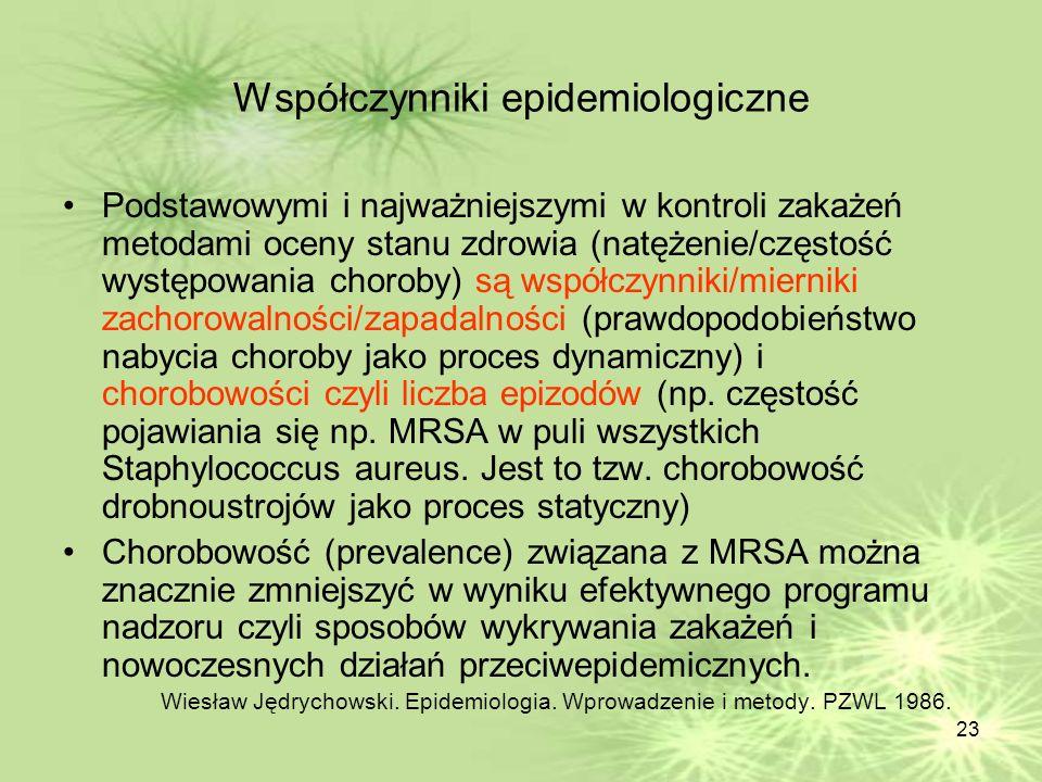 Współczynniki epidemiologiczne