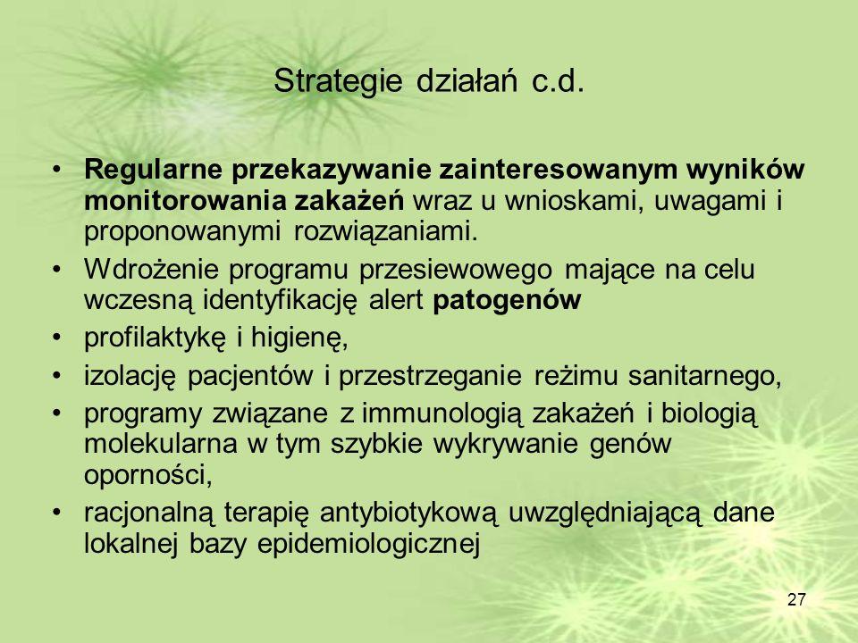 Strategie działań c.d. Regularne przekazywanie zainteresowanym wyników monitorowania zakażeń wraz u wnioskami, uwagami i proponowanymi rozwiązaniami.