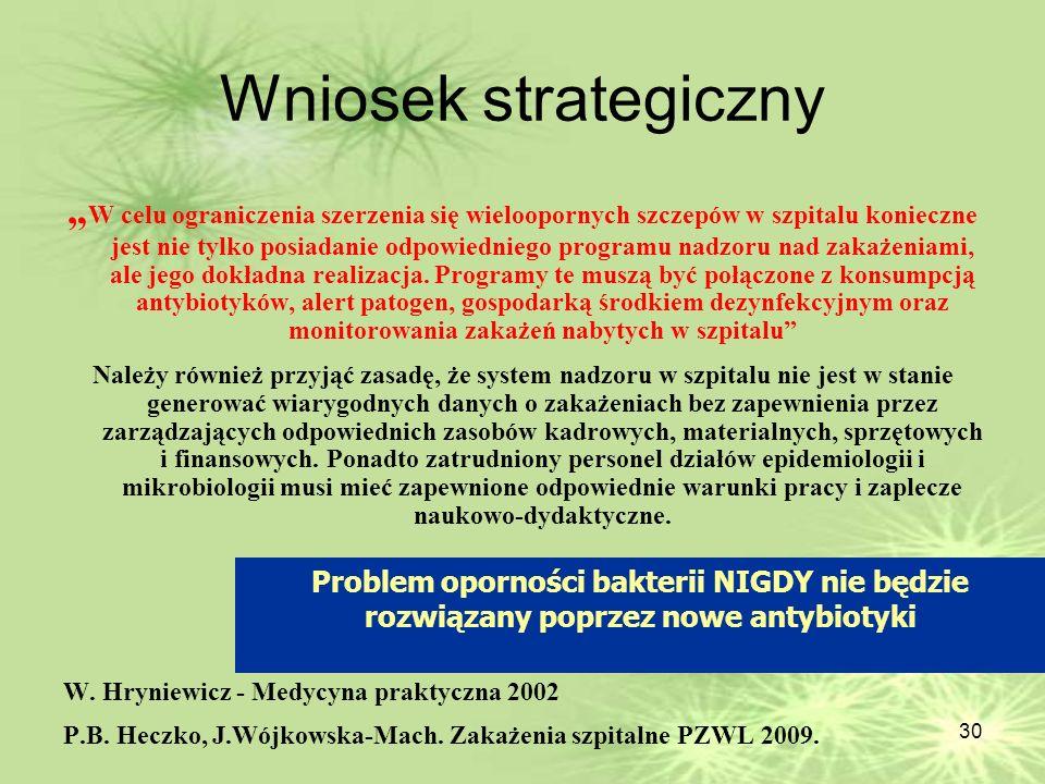 Wniosek strategiczny
