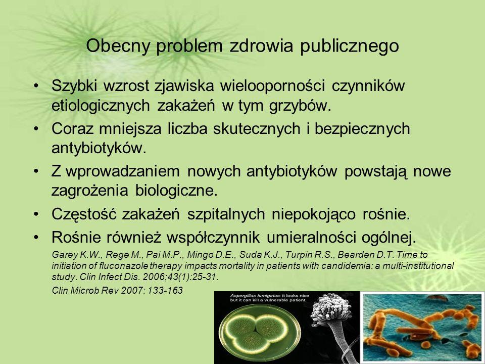 Obecny problem zdrowia publicznego
