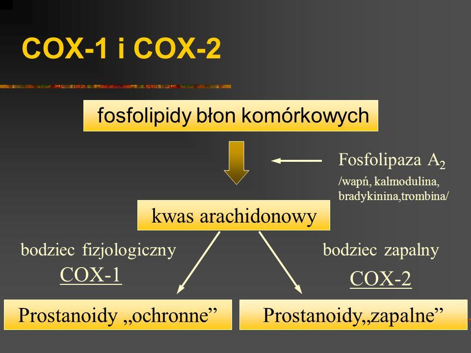 COX-1 i COX-2 fosfolipidy błon komórkowych kwas arachidonowy COX-1