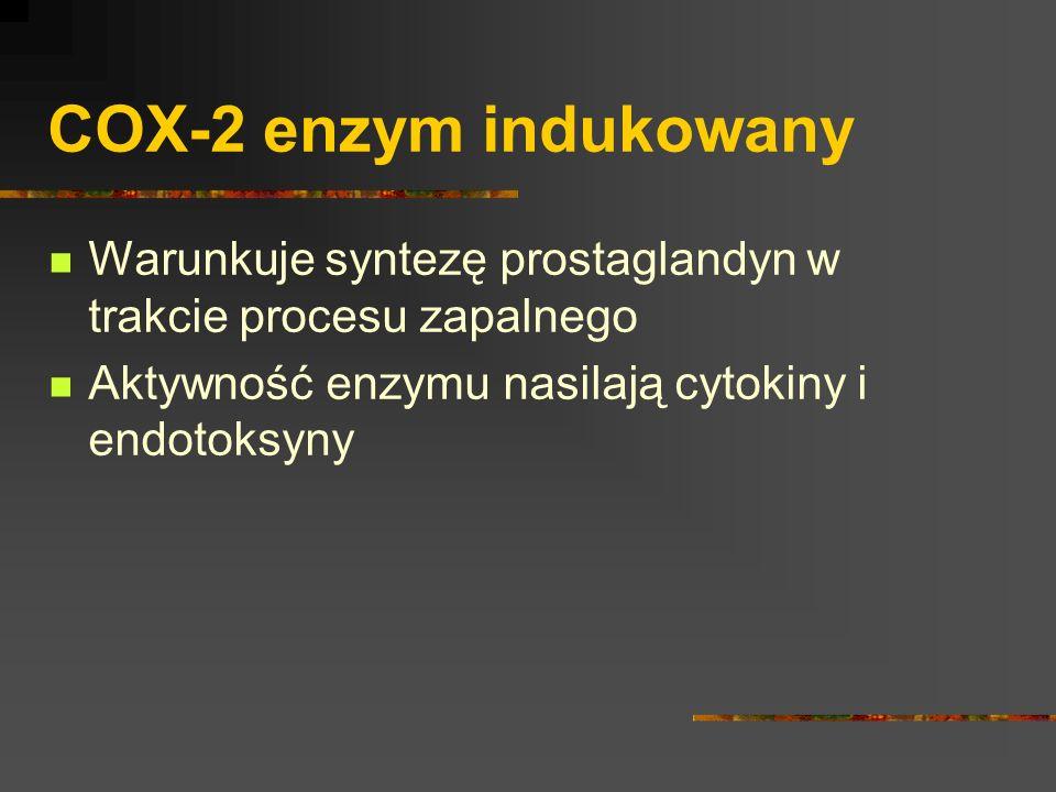 COX-2 enzym indukowany Warunkuje syntezę prostaglandyn w trakcie procesu zapalnego.