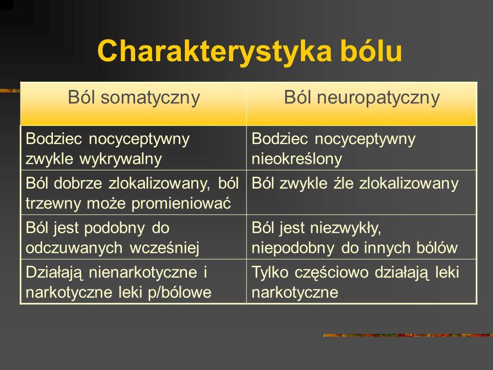 Charakterystyka bólu Ból somatyczny Ból neuropatyczny