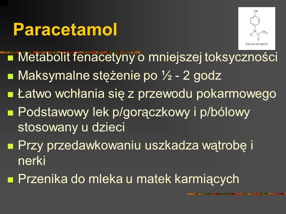 Paracetamol Metabolit fenacetyny o mniejszej toksyczności