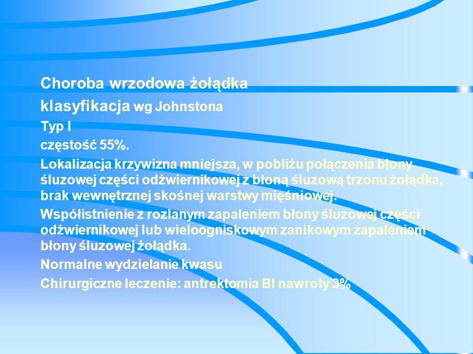 Choroba wrzodowa żołądka klasyfikacja wg Johnstona