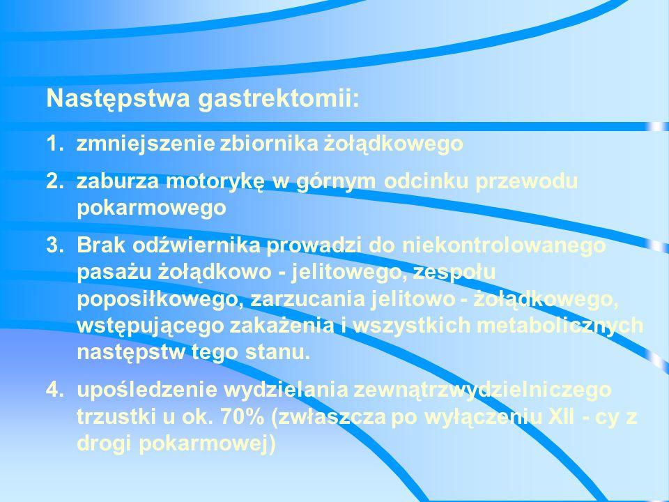 Następstwa gastrektomii:
