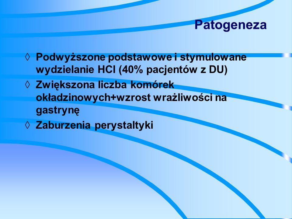 Patogeneza Podwyższone podstawowe i stymulowane wydzielanie HCl (40% pacjentów z DU)