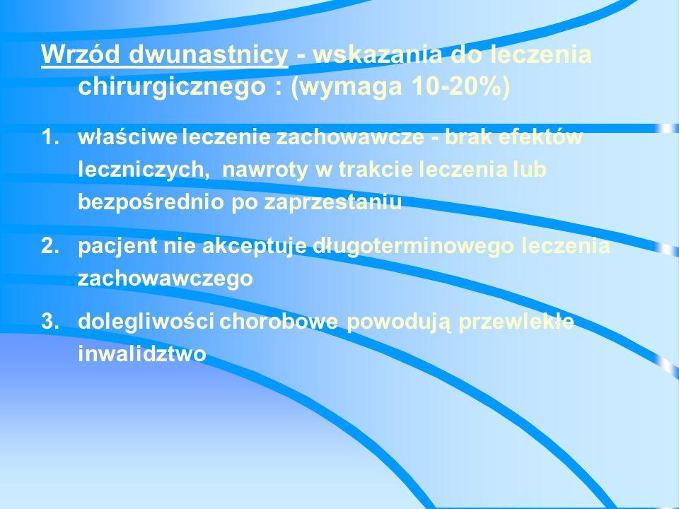Wrzód dwunastnicy - wskazania do leczenia chirurgicznego : (wymaga 10-20%)