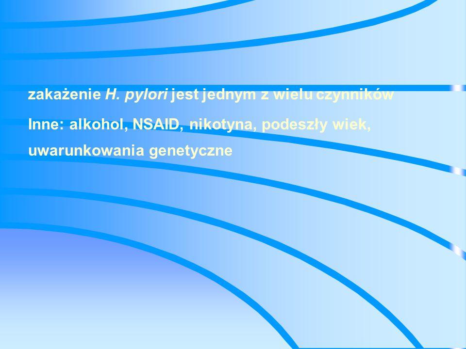 zakażenie H. pylori jest jednym z wielu czynników
