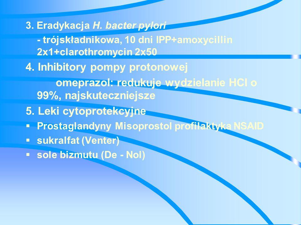 4. Inhibitory pompy protonowej