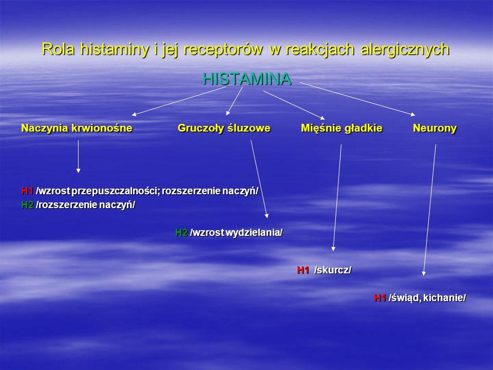 Rola histaminy i jej receptorów w reakcjach alergicznych