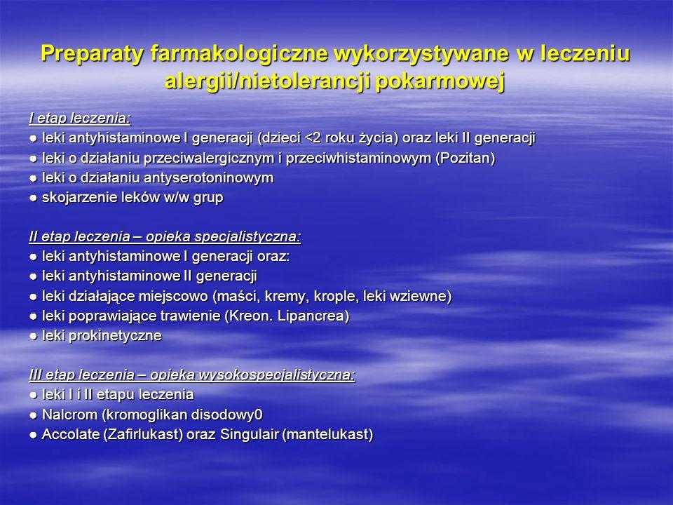 Preparaty farmakologiczne wykorzystywane w leczeniu alergii/nietolerancji pokarmowej