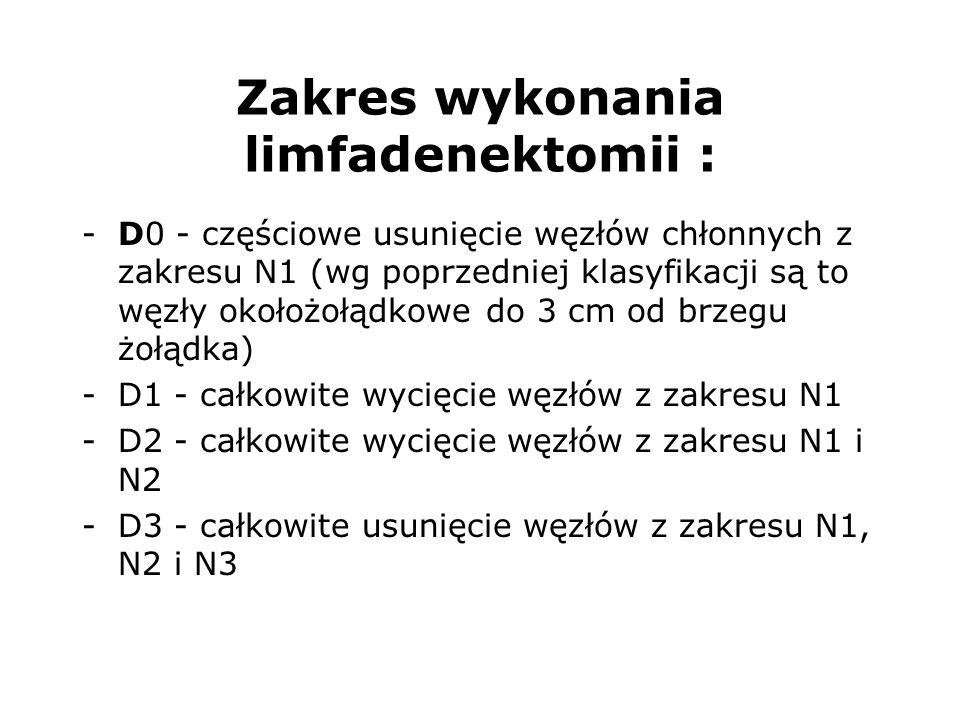 Zakres wykonania limfadenektomii :