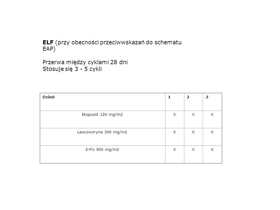 ELF (przy obecności przeciwwskazań do schematu EAP)
