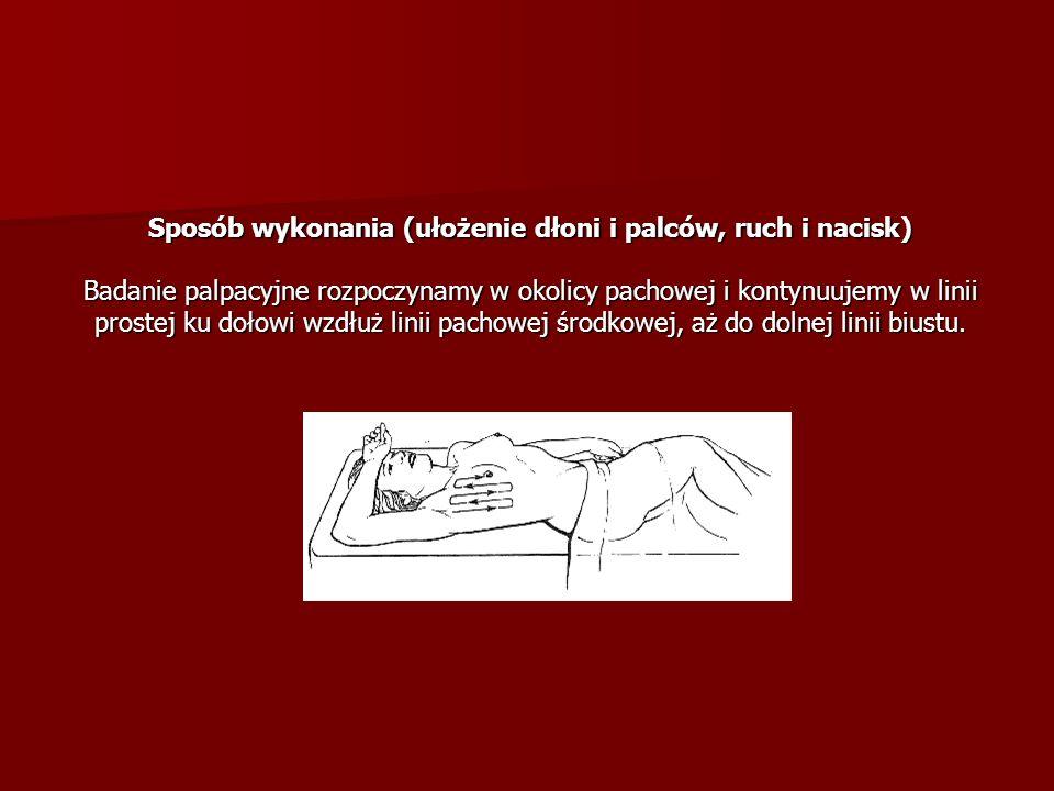 Sposób wykonania (ułożenie dłoni i palców, ruch i nacisk)