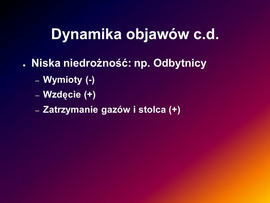 Dynamika objawów c.d. Niska niedrożność: np. Odbytnicy Wymioty (-)