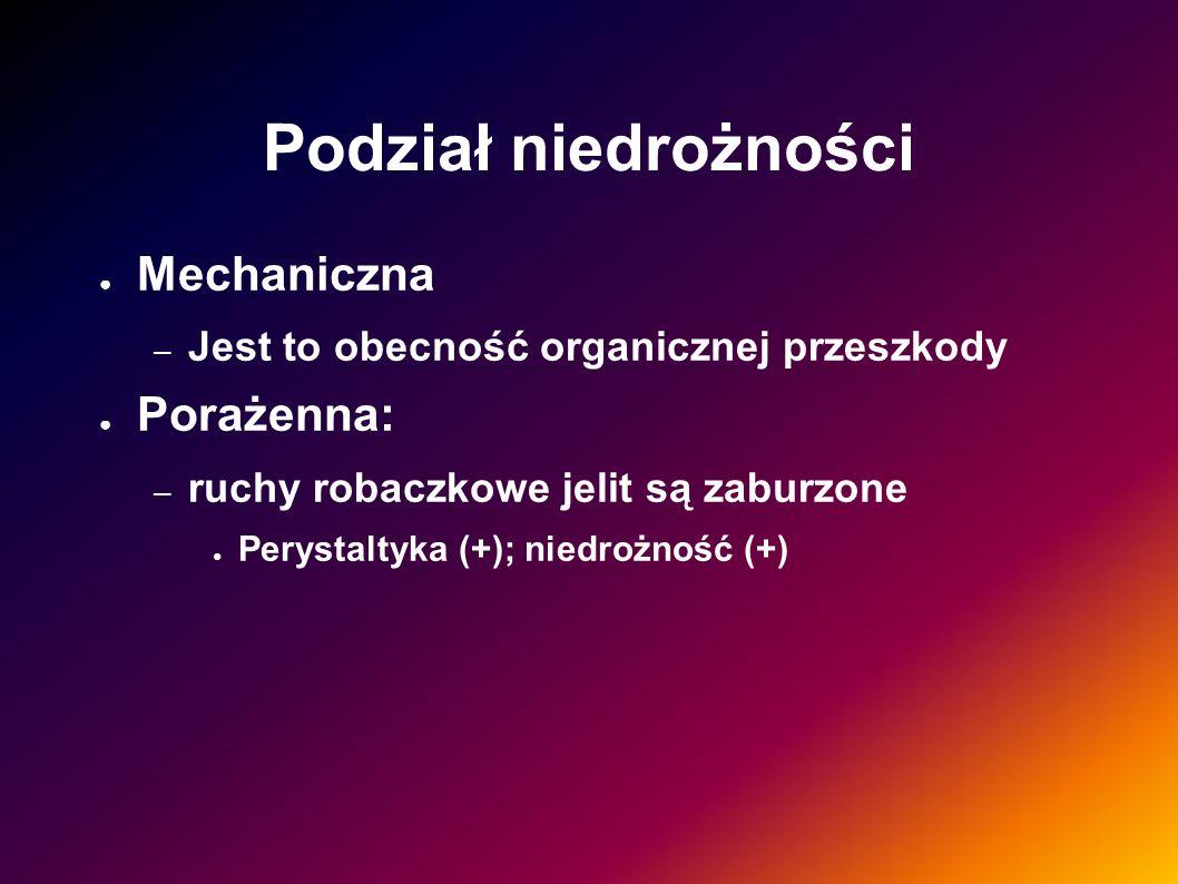 Podział niedrożności Mechaniczna Porażenna: