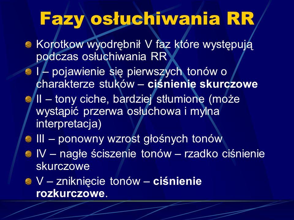 Fazy osłuchiwania RR Korotkow wyodrębnił V faz które występują podczas osłuchiwania RR.