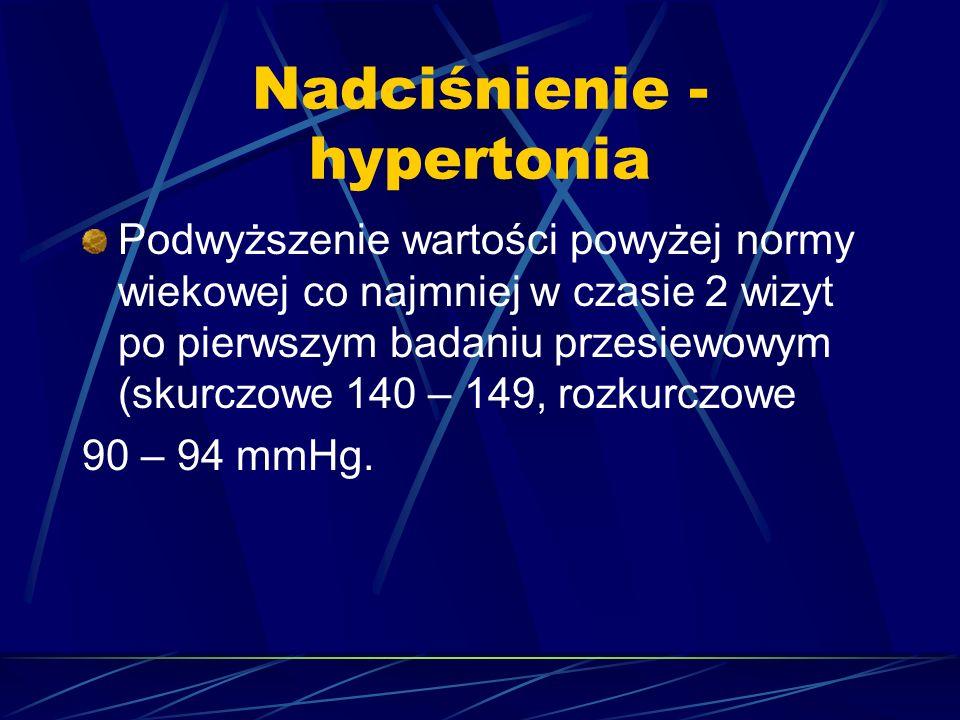 Nadciśnienie - hypertonia