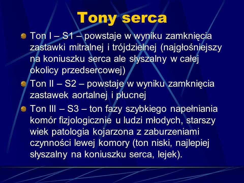 Tony serca