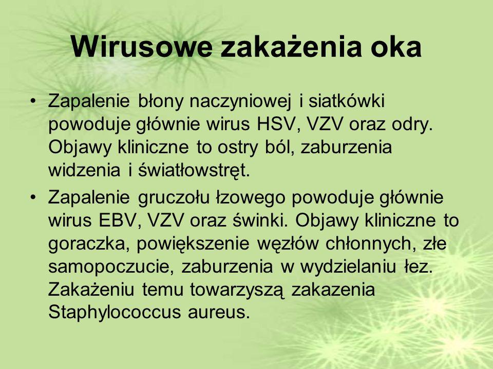 Wirusowe zakażenia oka