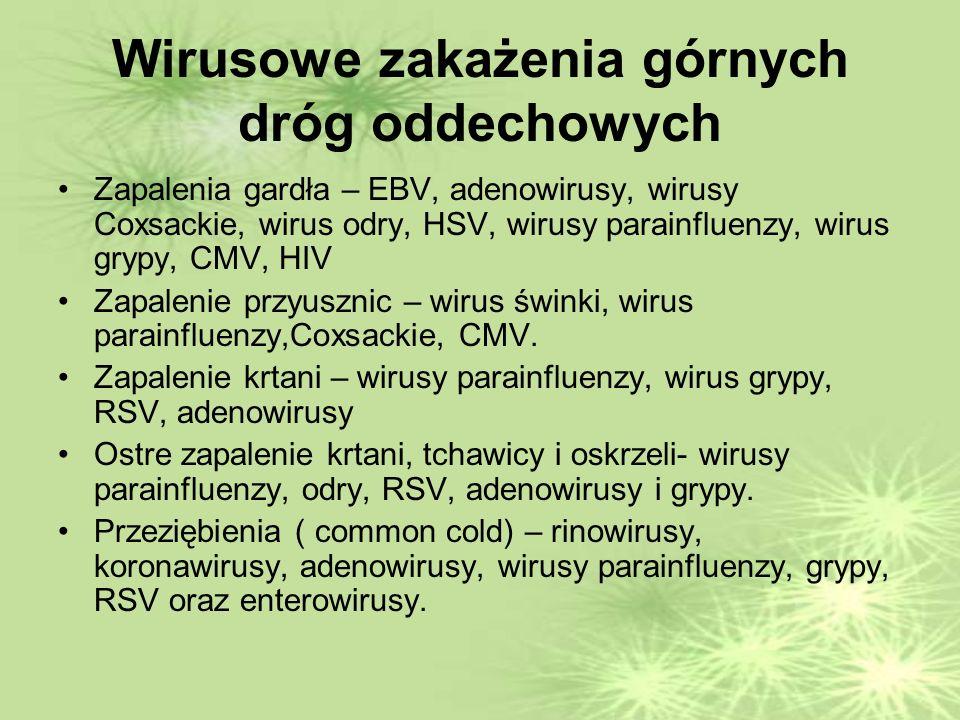 Wirusowe zakażenia górnych dróg oddechowych