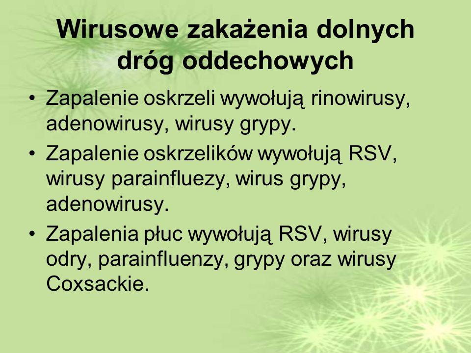 Wirusowe zakażenia dolnych dróg oddechowych