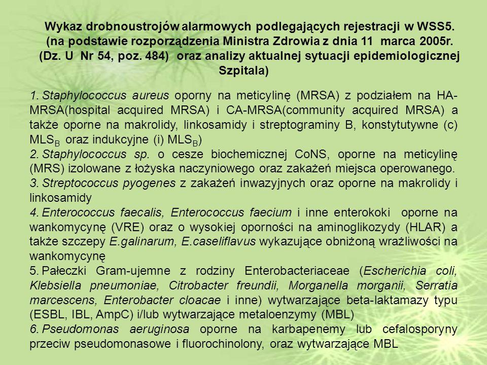(na podstawie rozporządzenia Ministra Zdrowia z dnia 11 marca 2005r.