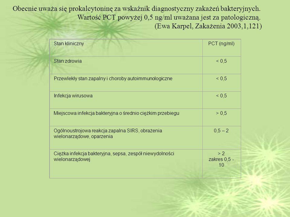 Wartość PCT powyżej 0,5 ng/ml uważana jest za patologiczną.