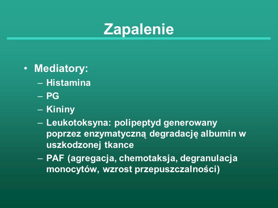 Zapalenie Mediatory: Histamina PG Kininy