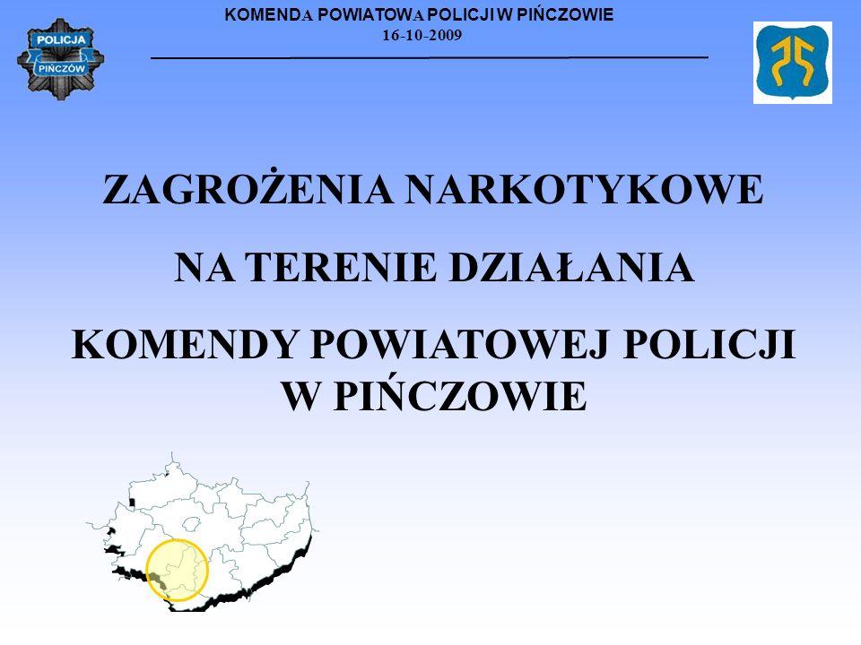 ZAGROŻENIA NARKOTYKOWE KOMENDY POWIATOWEJ POLICJI W PIŃCZOWIE