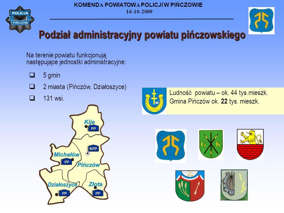 Podział administracyjny powiatu pińczowskiego