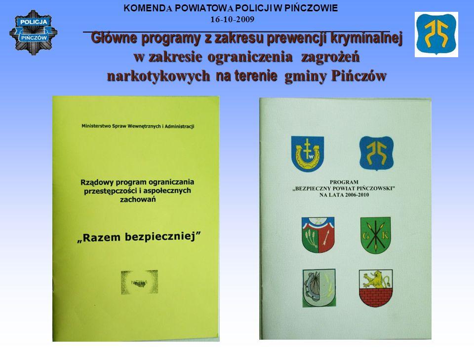 Główne programy z zakresu prewencji kryminalnej w zakresie ograniczenia zagrożeń narkotykowych na terenie gminy Pińczów