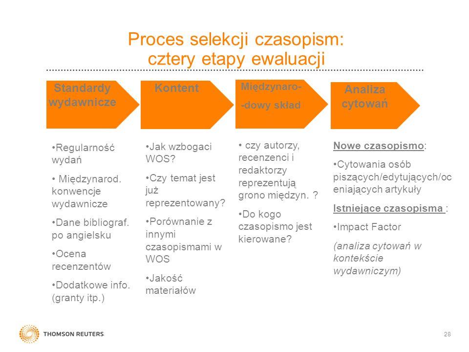 Proces selekcji czasopism: cztery etapy ewaluacji
