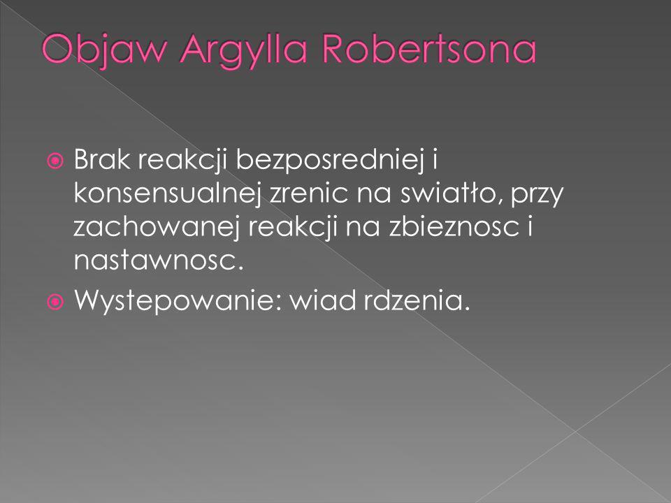 Objaw Argylla Robertsona
