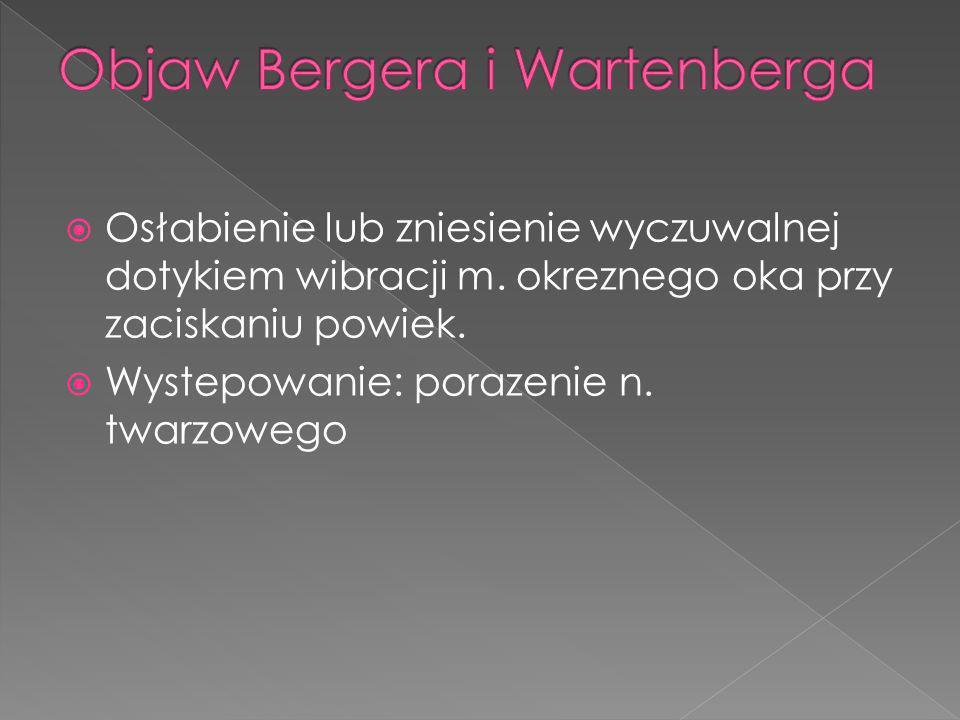 Objaw Bergera i Wartenberga