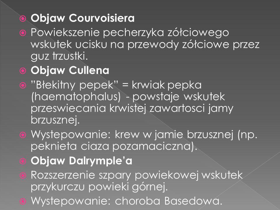 Objaw Courvoisiera Powiekszenie pecherzyka zółciowego wskutek ucisku na przewody zółciowe przez guz trzustki.