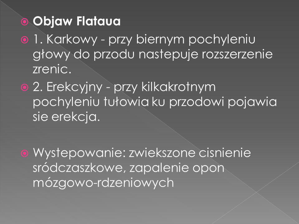 Objaw Flataua 1. Karkowy - przy biernym pochyleniu głowy do przodu nastepuje rozszerzenie zrenic.