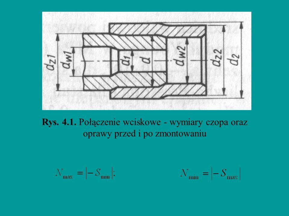 Rys. 4.1. Połączenie wciskowe - wymiary czopa oraz oprawy przed i po zmontowaniu