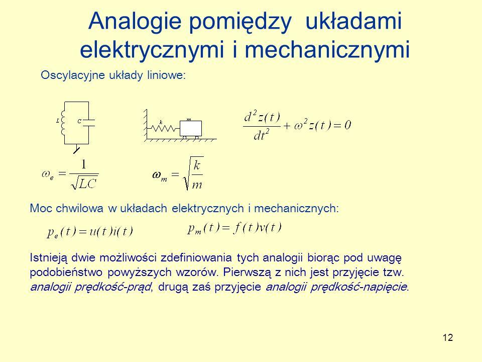 Analogie pomiędzy układami elektrycznymi i mechanicznymi